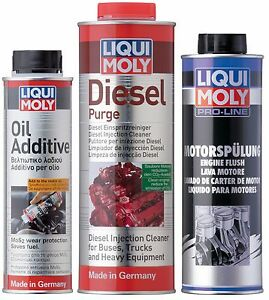 liqui moly oil additive review