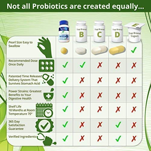one a day advanced series with probiotics review